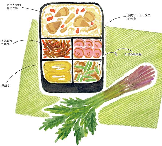 hidokei102_lunchbox_1
