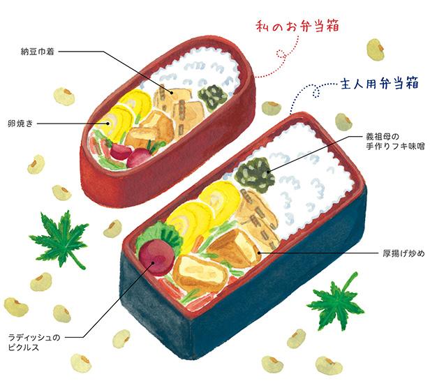 illustration 天野恭子